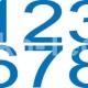 PERMA numbers